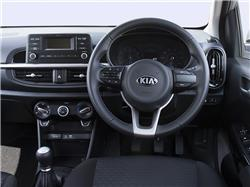 PICANTO HATCHBACK Lease Cars
